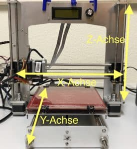 Grundlagen des 3D Druckes