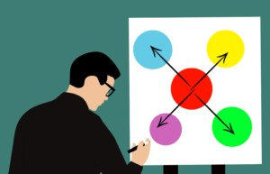 Die Grundstruktur von openHAB: Things, Items, Sitemaps, Rules und Bindings – Was ist das?